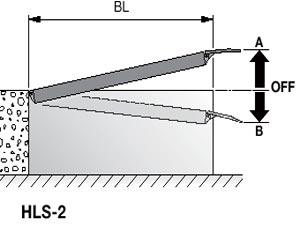 Определение выравнивания уровня доклевеллера Hormann HLS-2