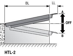 Определение выравнивания уровня доклевеллера Hormann HTL-2