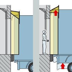 Складское оборудование Hormann: Докшелтеры Hormann типа DDF. Крыша докшелтера поднимается вместе с кузовом автомобиля.