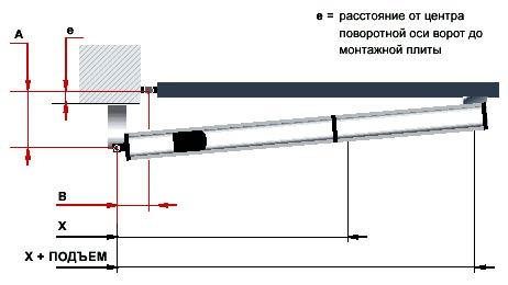 Электро приводы ворот Hormann серии DTH 700 для распашных ворот данные для монтажа