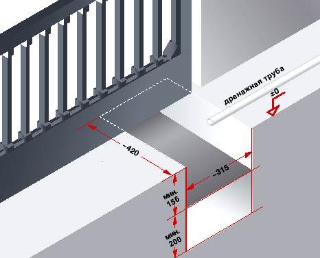 Электро приводы ворот Hormann серии DTU 250 скрытой установки для распашных ворот данные для монтажа