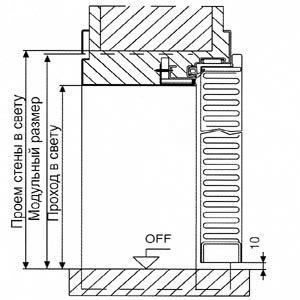 Противопожарные двери Hormann (Херман)  серии HRUS 60 С-1 проем вид сбоку
