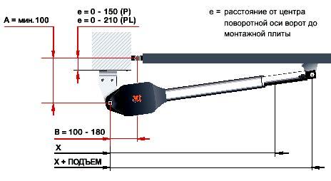 Электро приводы ворот Hormann серии RotaMatic Akku для распашных ворот данные для монтажа
